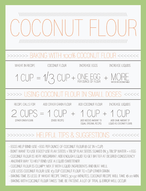 chart-coconutflour
